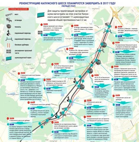План развития Калужского шоссе